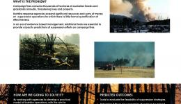Cost Effective Suppression on Campaign Fires