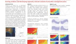 Victoria Fire Weather Climatology Dataset - Overview and Outputs