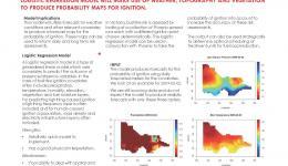 The probability of bushfire ignition in Victoria