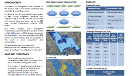 Launceston Flood Risk Mitigation Assessment