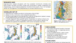 A case study of South Australia's severe thunderstorm and tornado outbreak (28 September 2016)