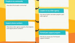 My Support Pathways poster