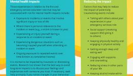 Protecting Your Mental Health poster