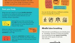 Skill Spotlight 1: Mindfulness poster
