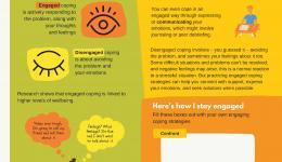 Skill Spotlight 3: Coping poster