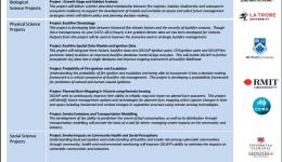 Victorian Bushfire Risk Management Research