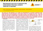 Performance analysis of composite steel girder bridge structural elements subjected to bushfires