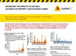 Estimating the Impacts of Natural Hazards on Property and Building Losses