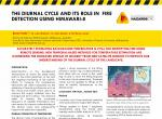 The diurnal cycle and its role in fire detection using Himawari-8