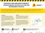Foothills fire and Biota project: Understanding the effects of fire and environment on Biota