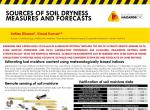 Sources of Soil Dryness Measures and Forecasts