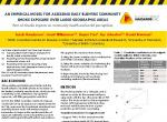 An Emprical Model for Assessing Daily Bushfire Community Smoke Exposure Over Large Geographic Areas