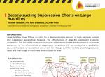Deconstructing Suppression Efforts on Large Bushfires
